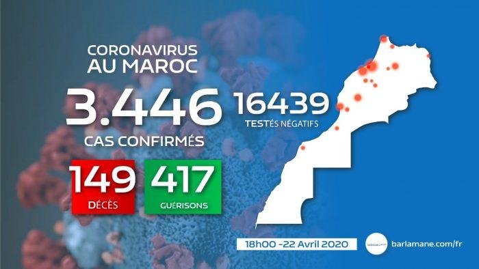 Coronavirus: 120 nouveaux cas le 21 mars dans le centre de la Toscane
